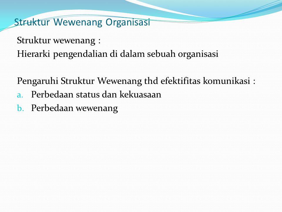 Struktur Wewenang Organisasi