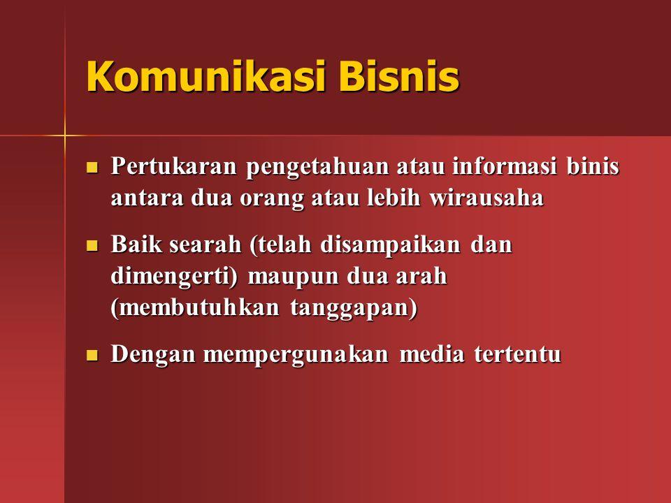 Komunikasi Bisnis Pertukaran pengetahuan atau informasi binis antara dua orang atau lebih wirausaha.