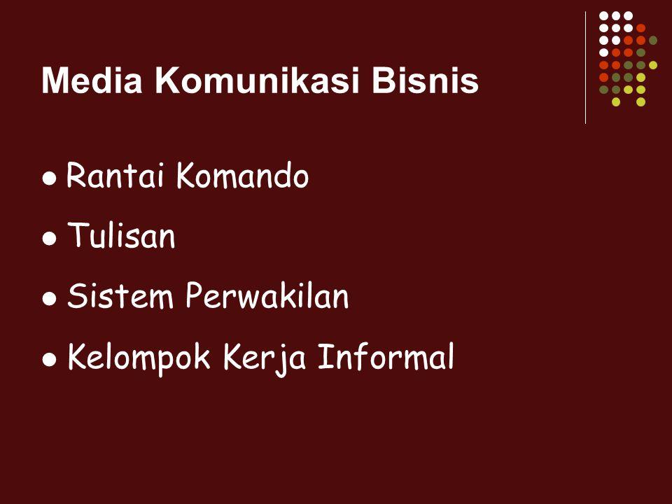 Media Komunikasi Bisnis