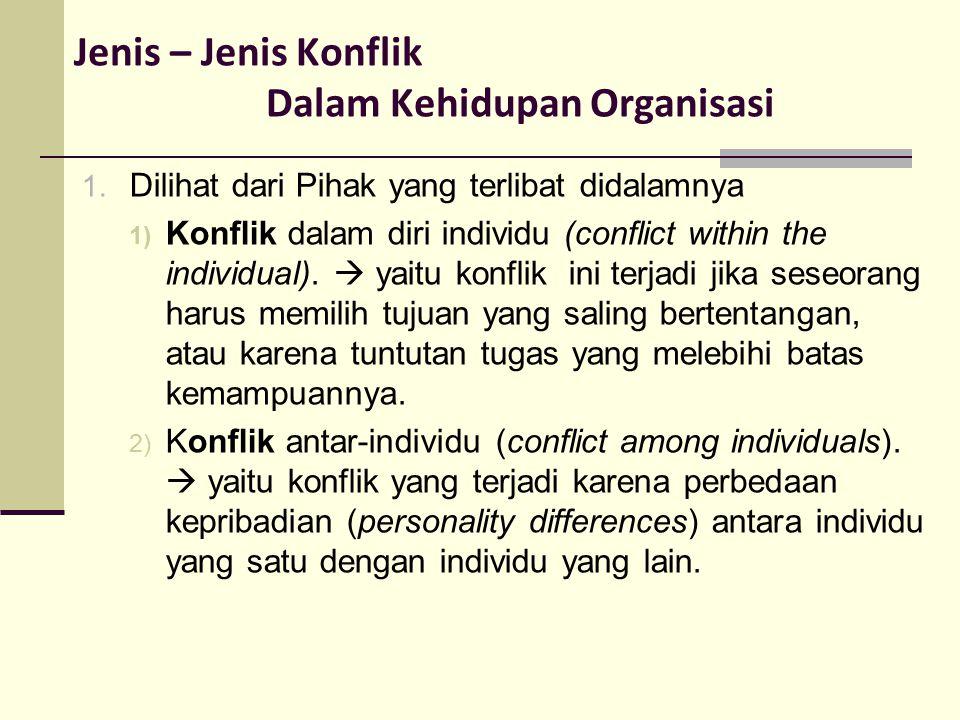 Jenis – Jenis Konflik Dalam Kehidupan Organisasi