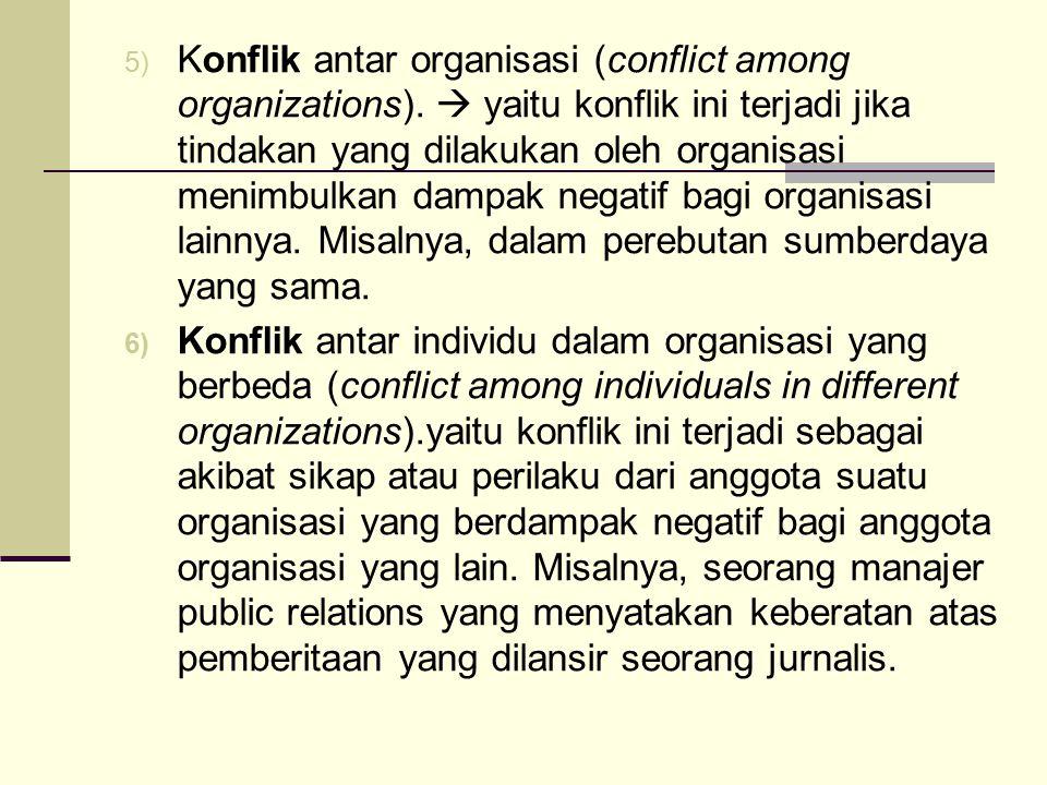 Konflik antar organisasi (conflict among organizations)