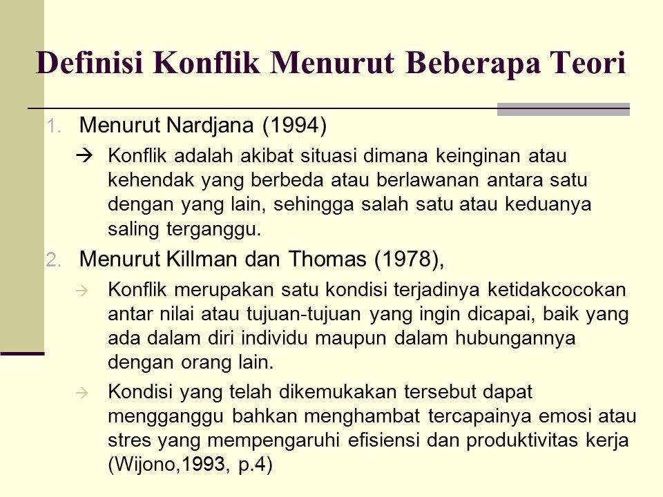 Definisi Konflik Menurut Beberapa Teori