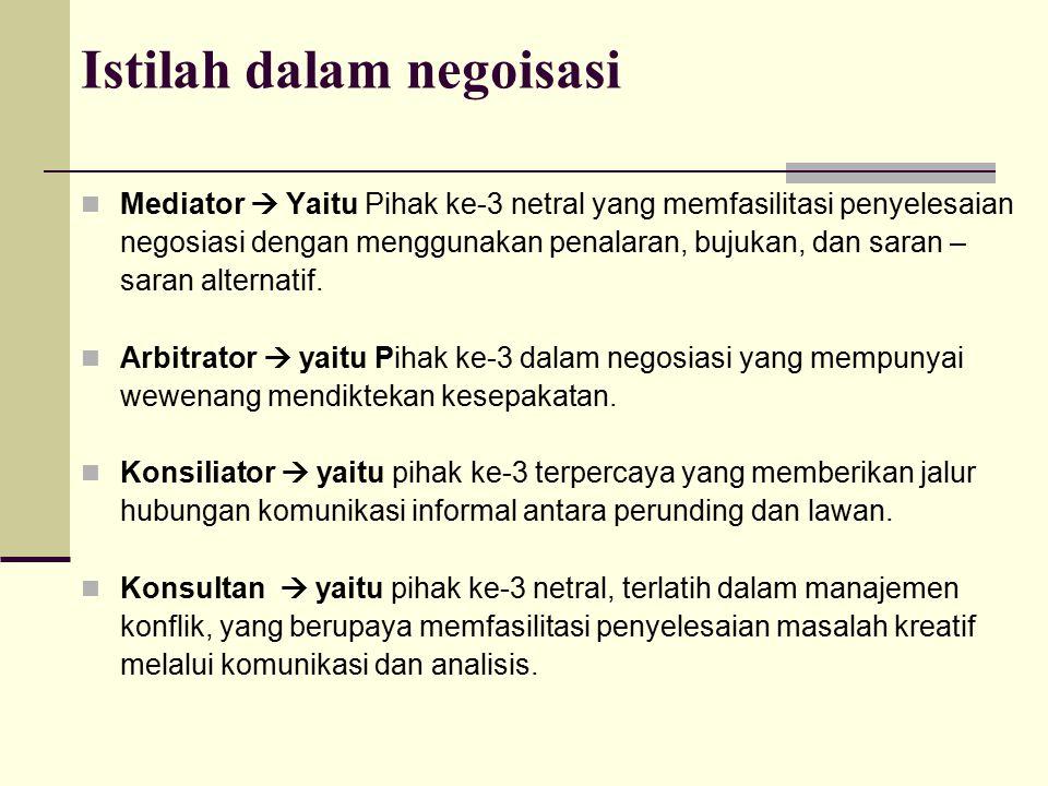 Istilah dalam negoisasi