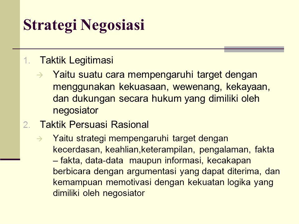 Strategi Negosiasi Taktik Legitimasi