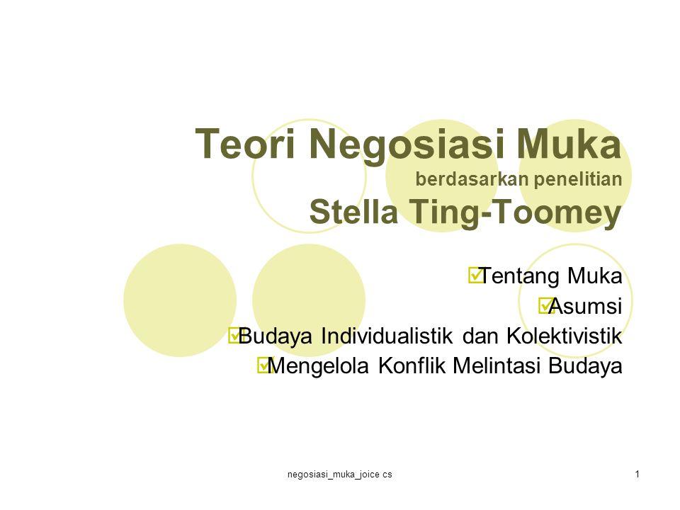 Teori Negosiasi Muka berdasarkan penelitian Stella Ting-Toomey