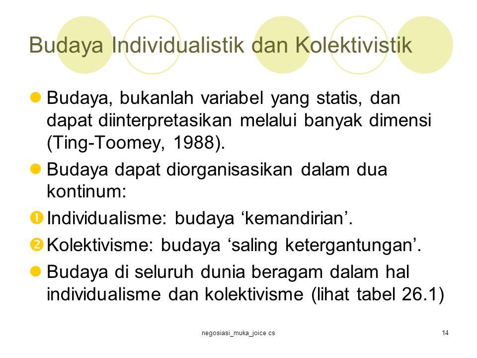 Budaya Individualistik dan Kolektivistik