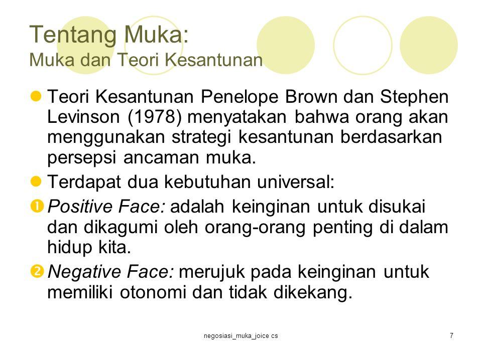 Tentang Muka: Muka dan Teori Kesantunan