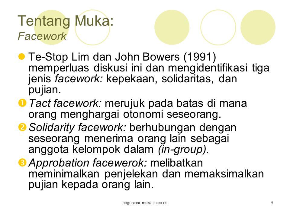 Tentang Muka: Facework