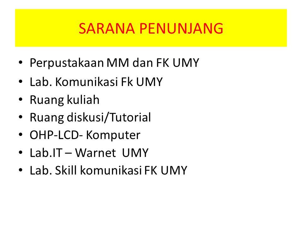 SARANA PENUNJANG Perpustakaan MM dan FK UMY Lab. Komunikasi Fk UMY