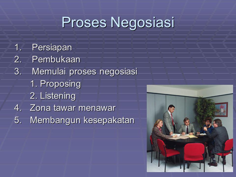 Proses Negosiasi 1. Persiapan 2. Pembukaan 3. Memulai proses negosiasi