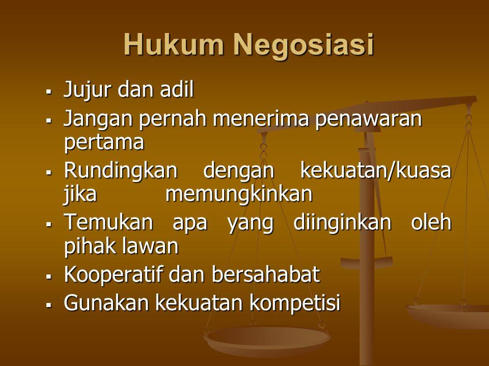 Hukum Negosiasi Jujur dan adil
