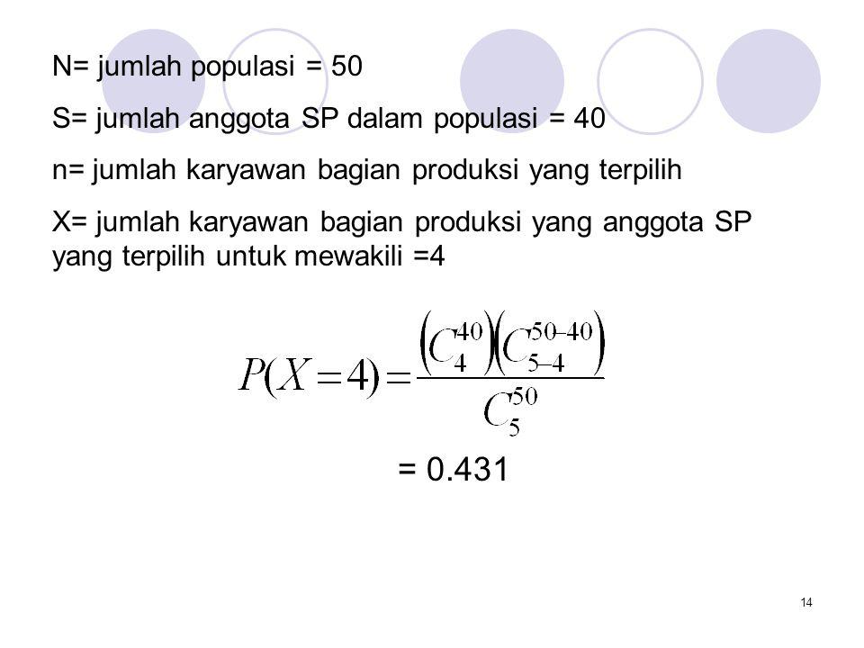 N= jumlah populasi = 50 S= jumlah anggota SP dalam populasi = 40. n= jumlah karyawan bagian produksi yang terpilih.