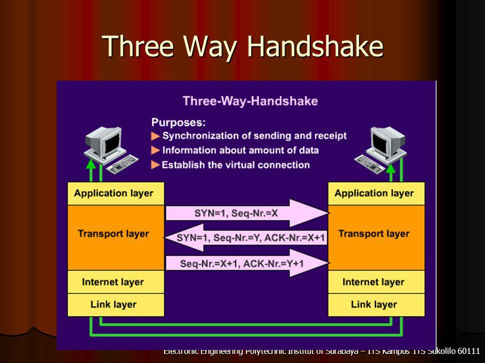 Three Way Handshake