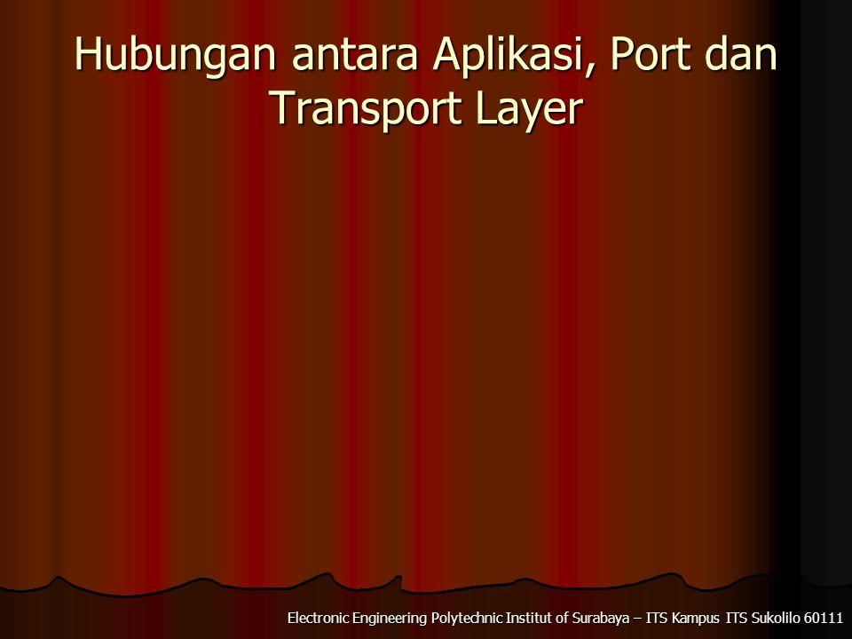 Hubungan antara Aplikasi, Port dan Transport Layer