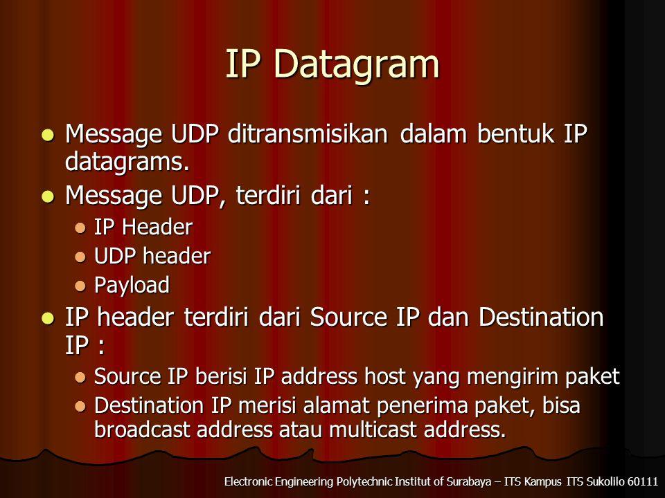 IP Datagram Message UDP ditransmisikan dalam bentuk IP datagrams.