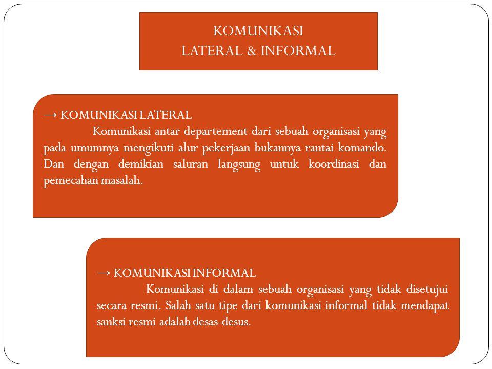 KOMUNIKASI LATERAL & INFORMAL → KOMUNIKASI LATERAL