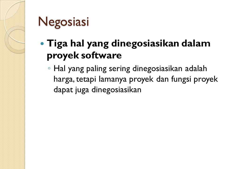 Negosiasi Tiga hal yang dinegosiasikan dalam proyek software