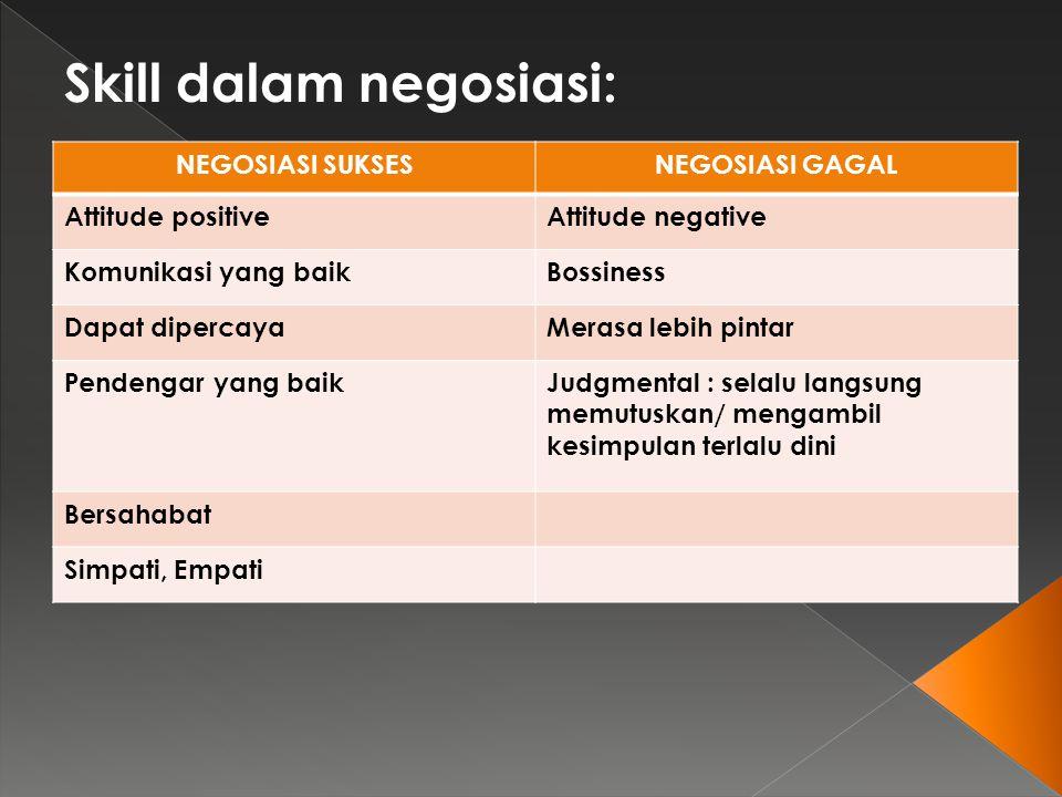 Skill dalam negosiasi:
