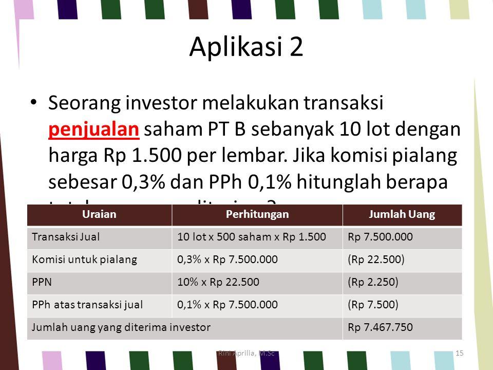 Aplikasi 2