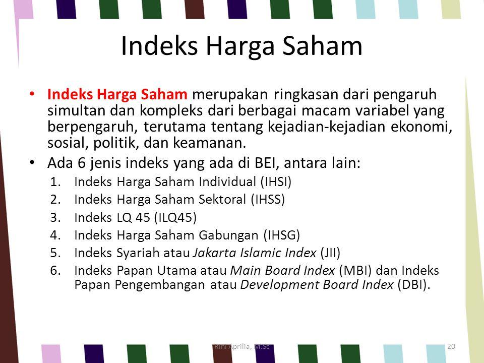 Indeks Harga Saham