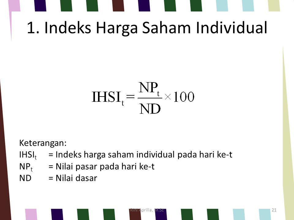 1. Indeks Harga Saham Individual
