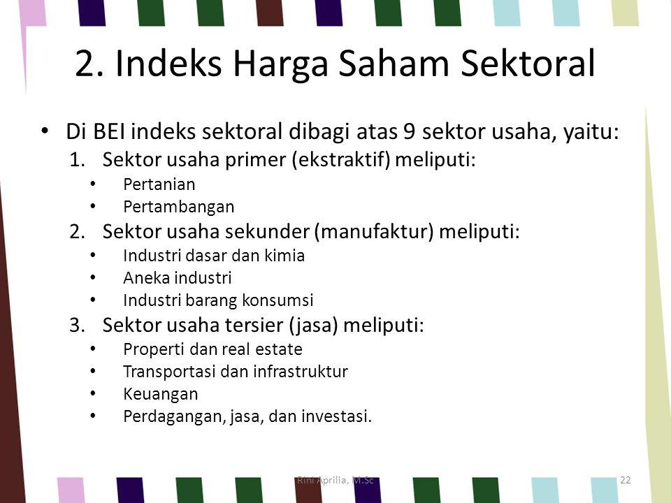2. Indeks Harga Saham Sektoral
