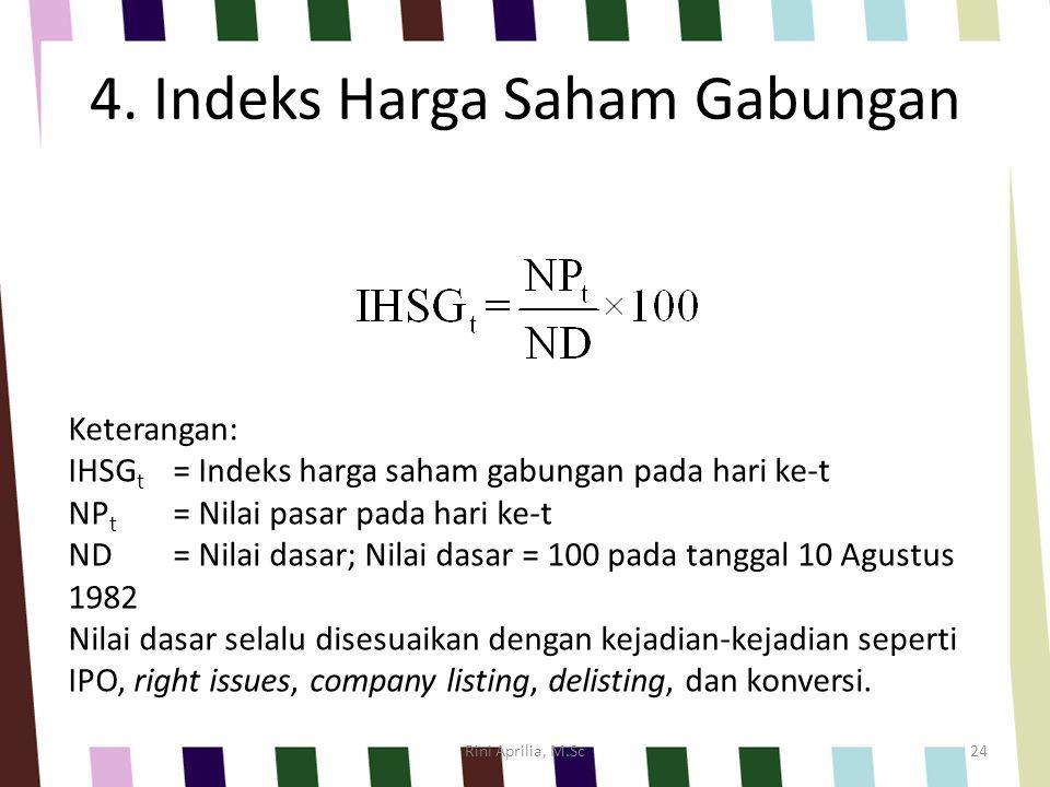 4. Indeks Harga Saham Gabungan