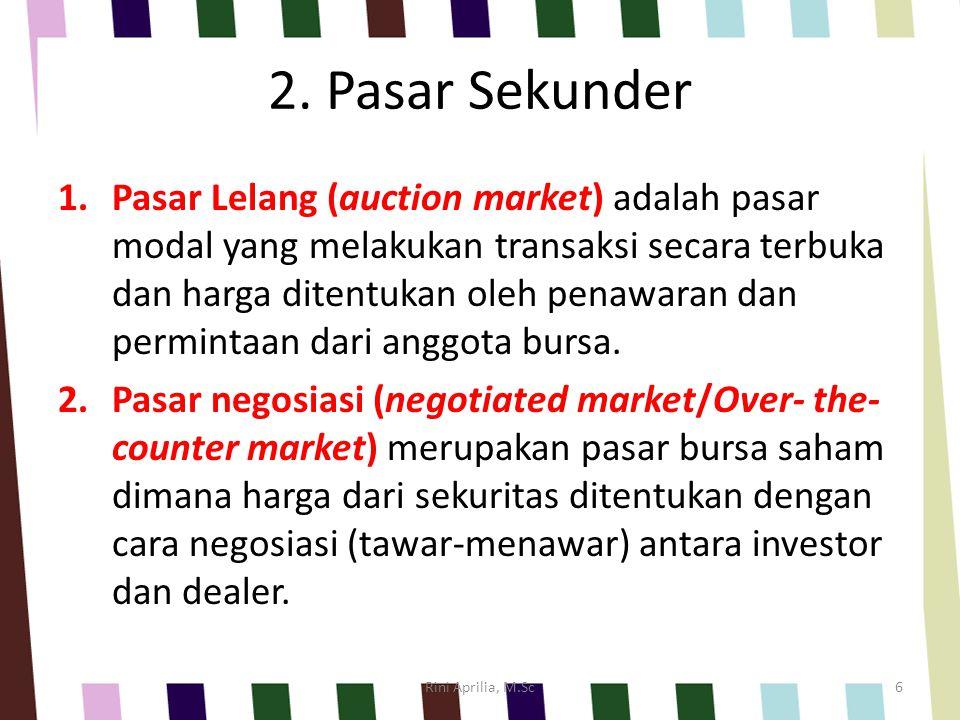 2. Pasar Sekunder