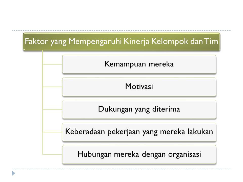 Faktor yang Mempengaruhi Kinerja Kelompok dan Tim Kemampuan mereka