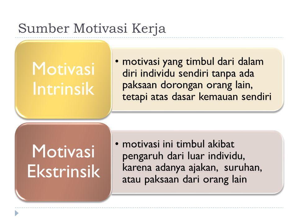 Motivasi Intrinsik Motivasi Ekstrinsik Sumber Motivasi Kerja