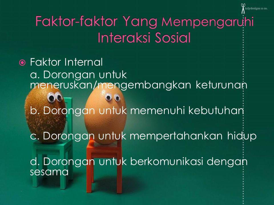 Faktor-faktor Yang Mempengaruhi Interaksi Sosial