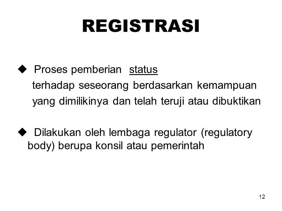 REGISTRASI Proses pemberian status