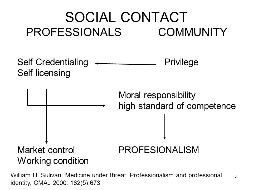 SOCIAL CONTACT PROFESSIONALS COMMUNITY