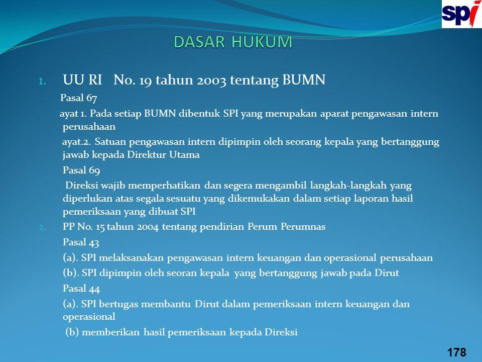 DASAR HUKUM UU RI No. 19 tahun 2003 tentang BUMN 178 Pasal 67