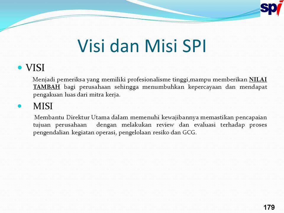 Visi dan Misi SPI VISI MISI 179