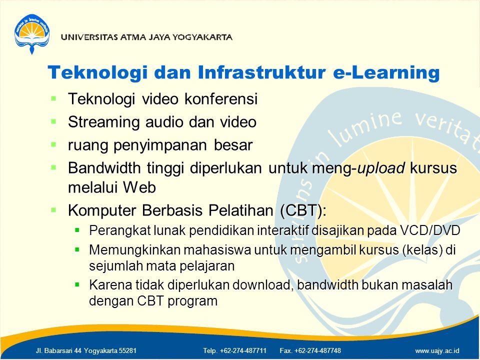 Teknologi dan Infrastruktur e-Learning