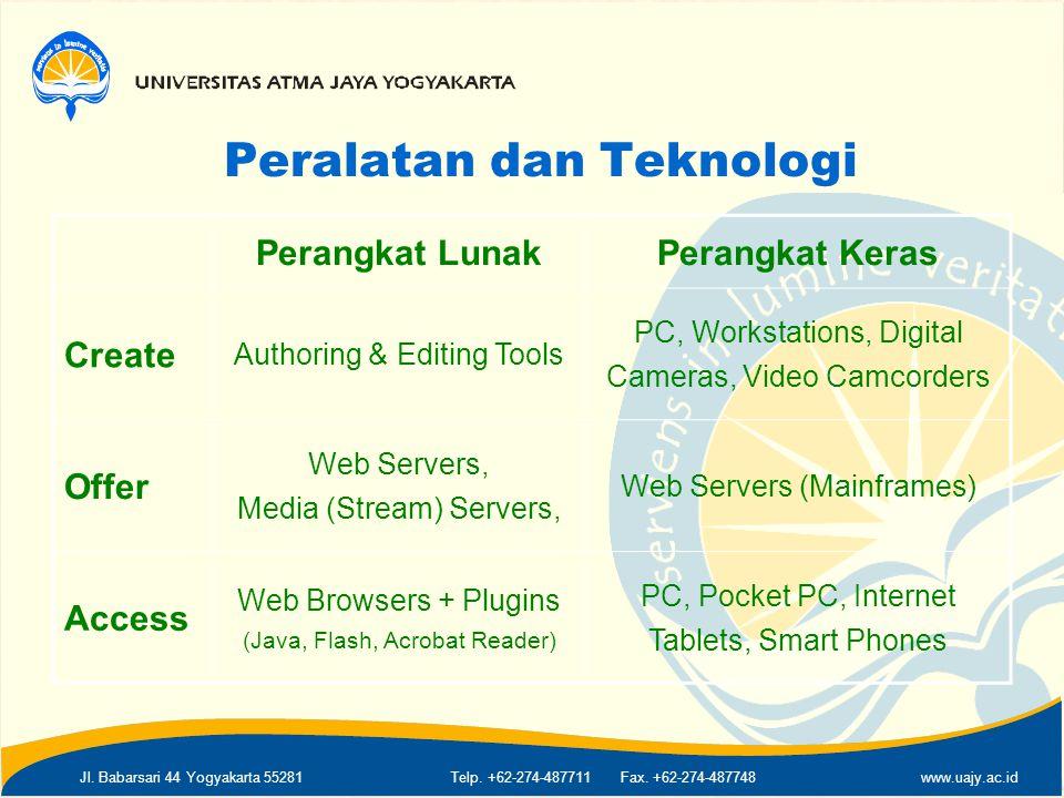 Peralatan dan Teknologi
