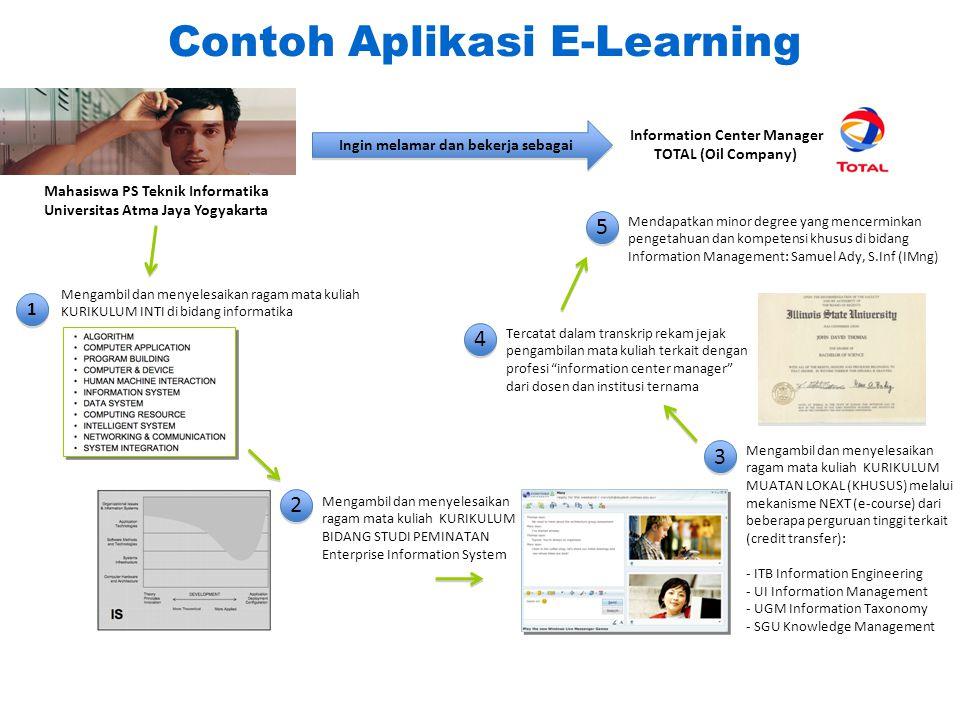 Contoh Aplikasi E-Learning