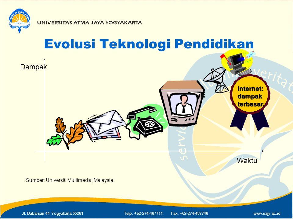 Evolusi Teknologi Pendidikan