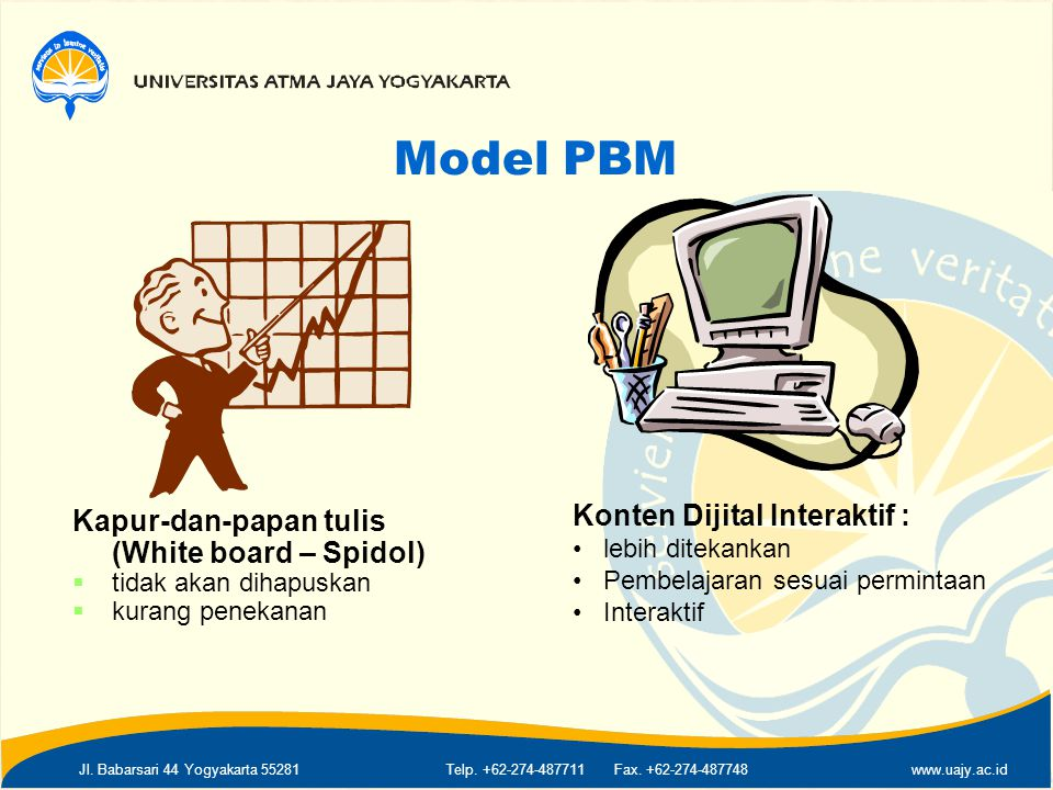 Model PBM Konten Dijital Interaktif :