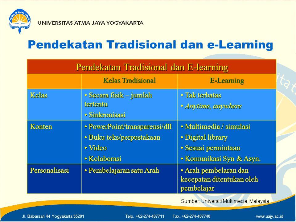 Pendekatan Tradisional dan e-Learning