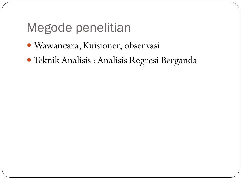 Megode penelitian Wawancara, Kuisioner, observasi