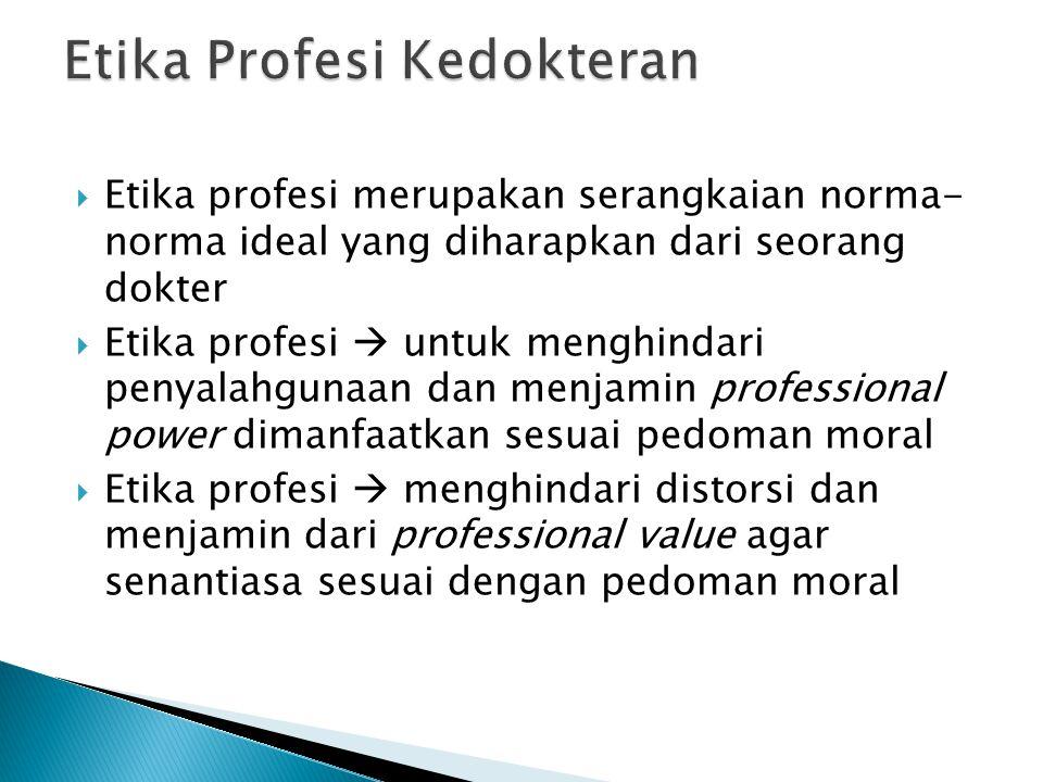 Etika Profesi Kedokteran