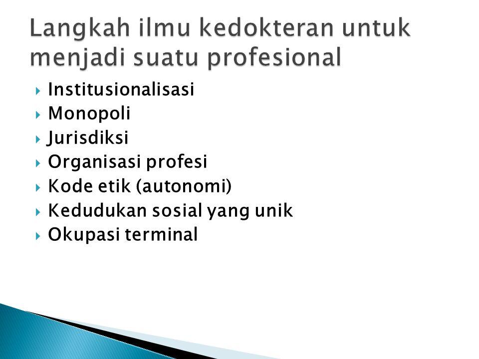 Langkah ilmu kedokteran untuk menjadi suatu profesional