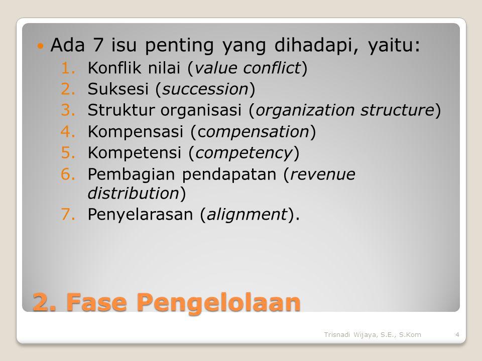 2. Fase Pengelolaan Ada 7 isu penting yang dihadapi, yaitu: