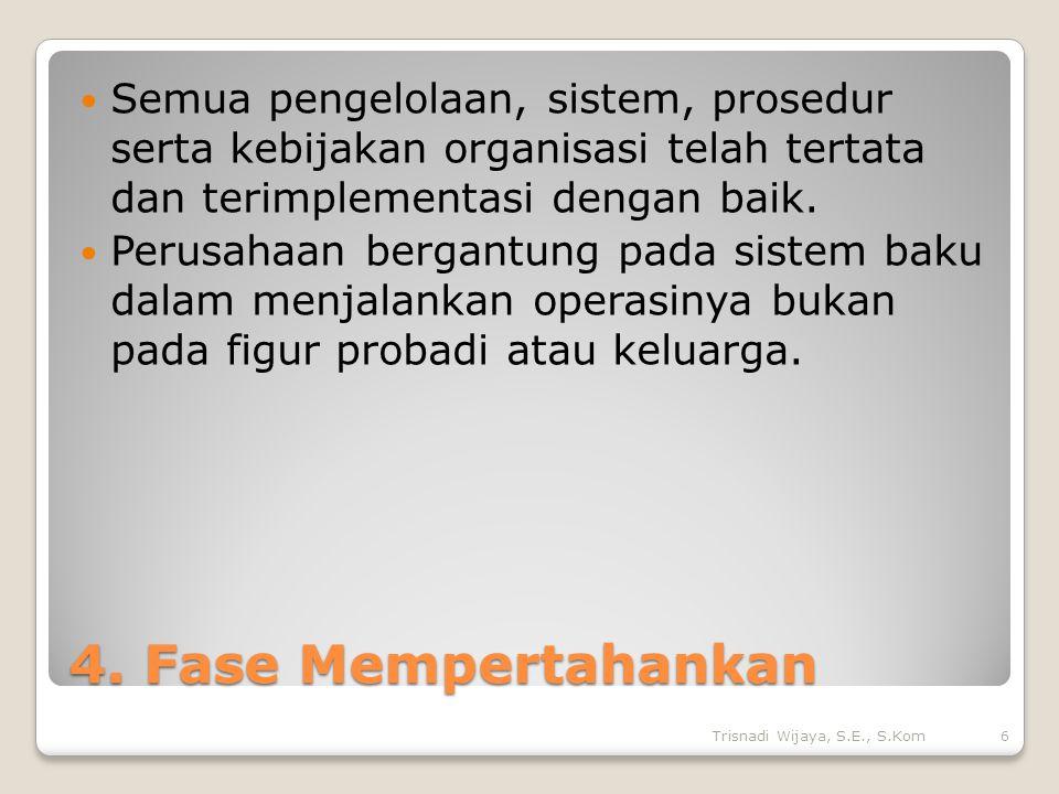 Semua pengelolaan, sistem, prosedur serta kebijakan organisasi telah tertata dan terimplementasi dengan baik.