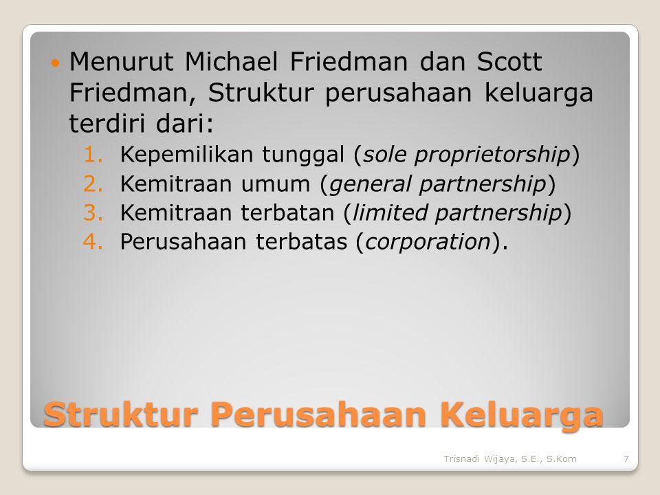 Struktur Perusahaan Keluarga