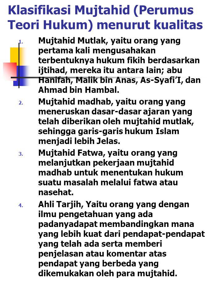 Klasifikasi Mujtahid (Perumus Teori Hukum) menurut kualitas