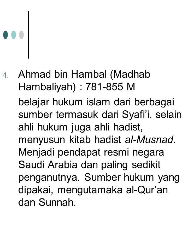 Ahmad bin Hambal (Madhab Hambaliyah) : 781-855 M