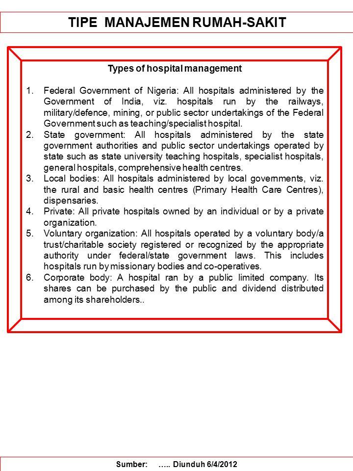 TIPE MANAJEMEN RUMAH-SAKIT Types of hospital management